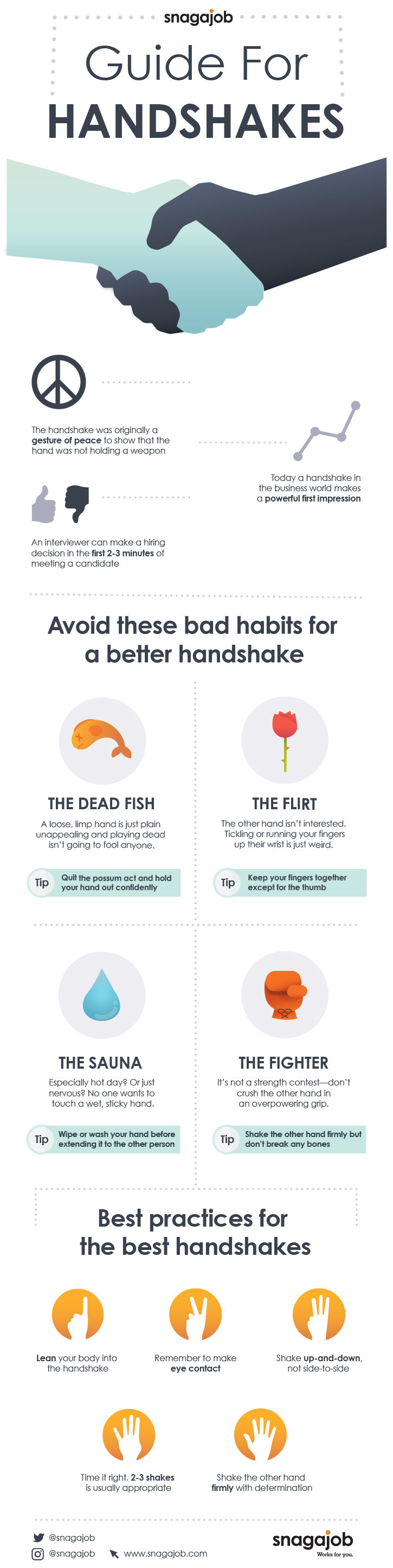 Guide for Handshakes